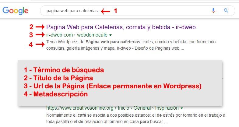 optimización SEO para paginas web